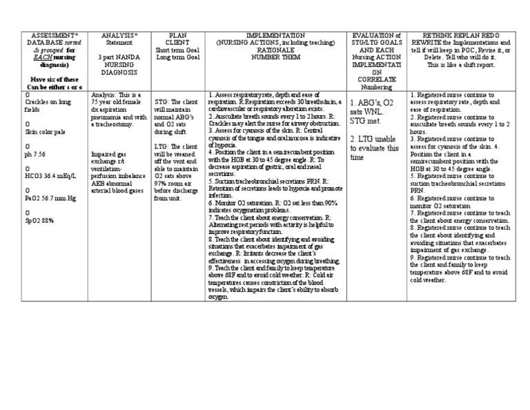 Nursing Care Plan Impaired Gas Exchange A Dab D Ff B A