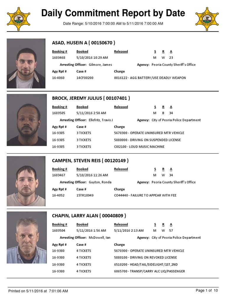 Download Peoria County Jail Booking Sheet 5 25 2016 Docshare Tips