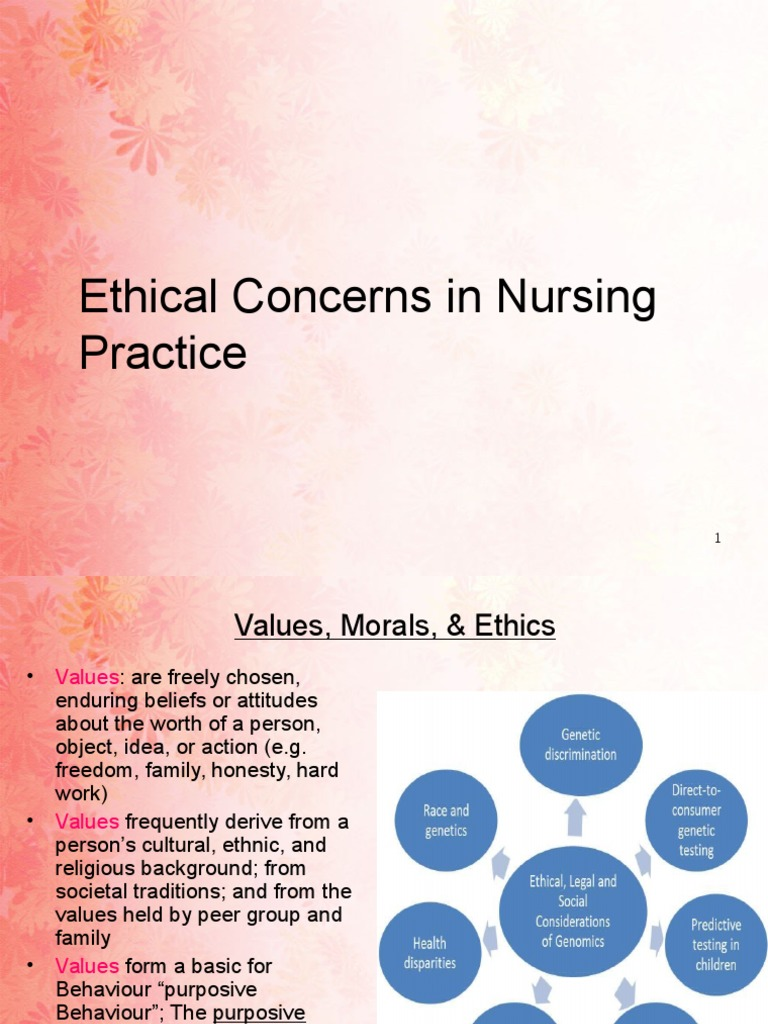 ethical legal dilemmas in nursing 10 best practices for addressing ethical issues and organizations can implement to address ethical issues and reduce nurses' and other legal amn healthcare.