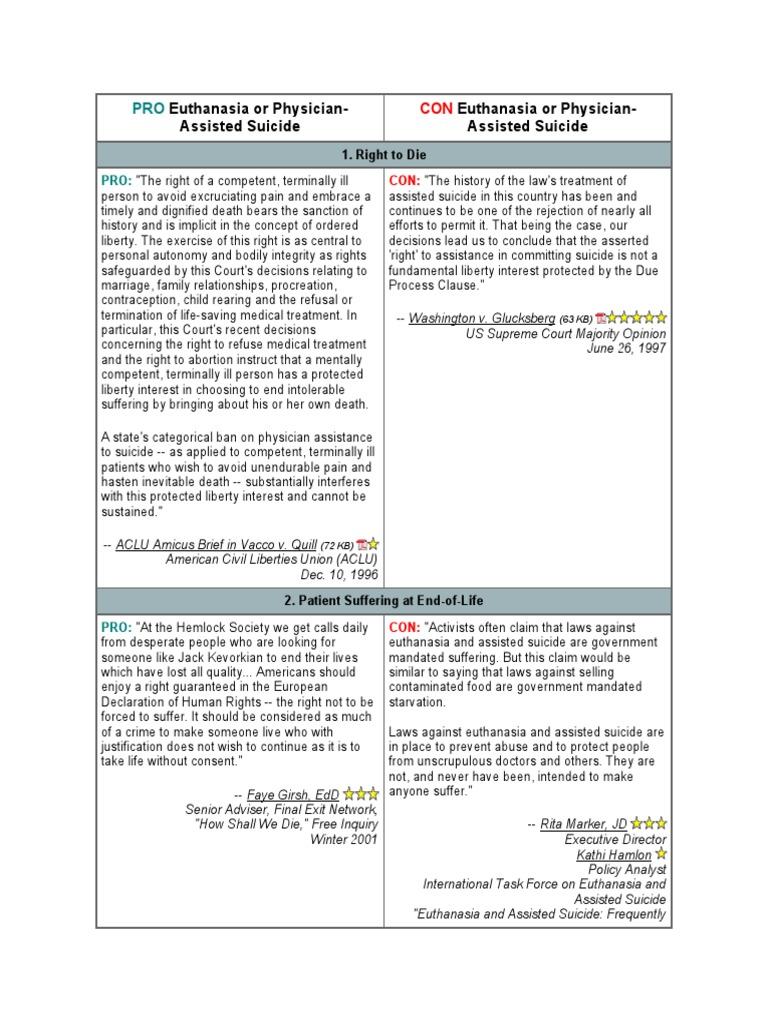 cons against euthanasia
