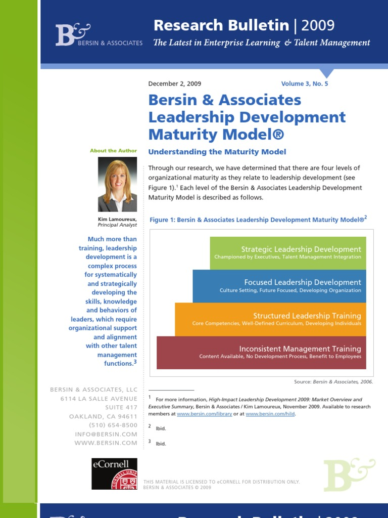 Leadership development maturity model