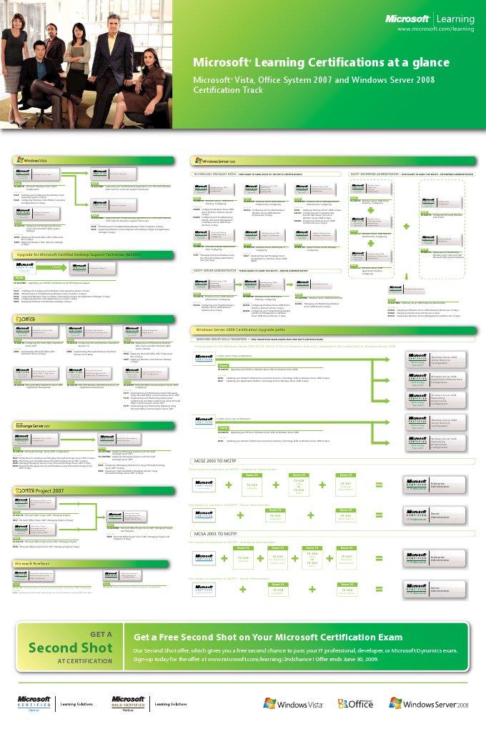 Download It Certification Roadmap Docshare