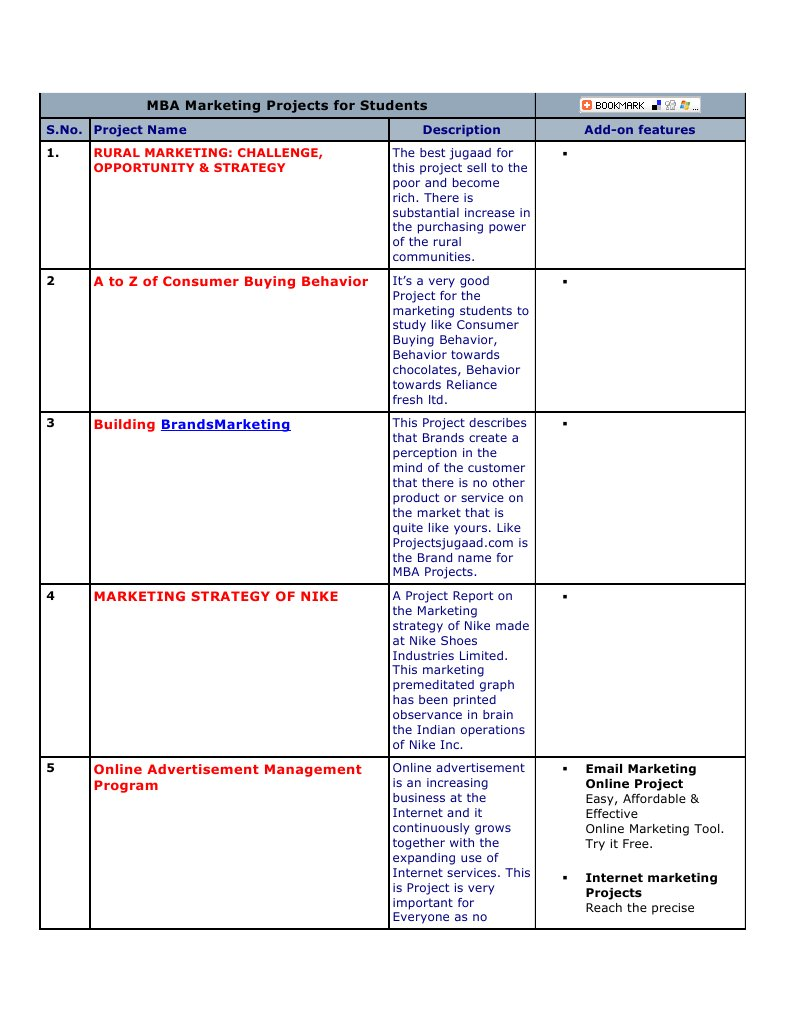 Download MBA Marketing Projects TOPIC List - DocShare.tips