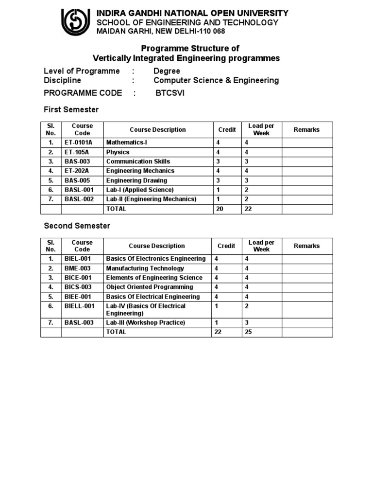 Degree in computer science iv sem docshare ccuart Images