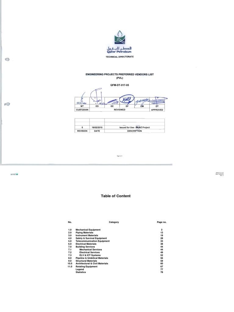 Qp Latest Vendor List Qfm Dt 017 05 Rev 0 2010 02 23 Pvl Draeger Interlock Wiring Diagram Approved