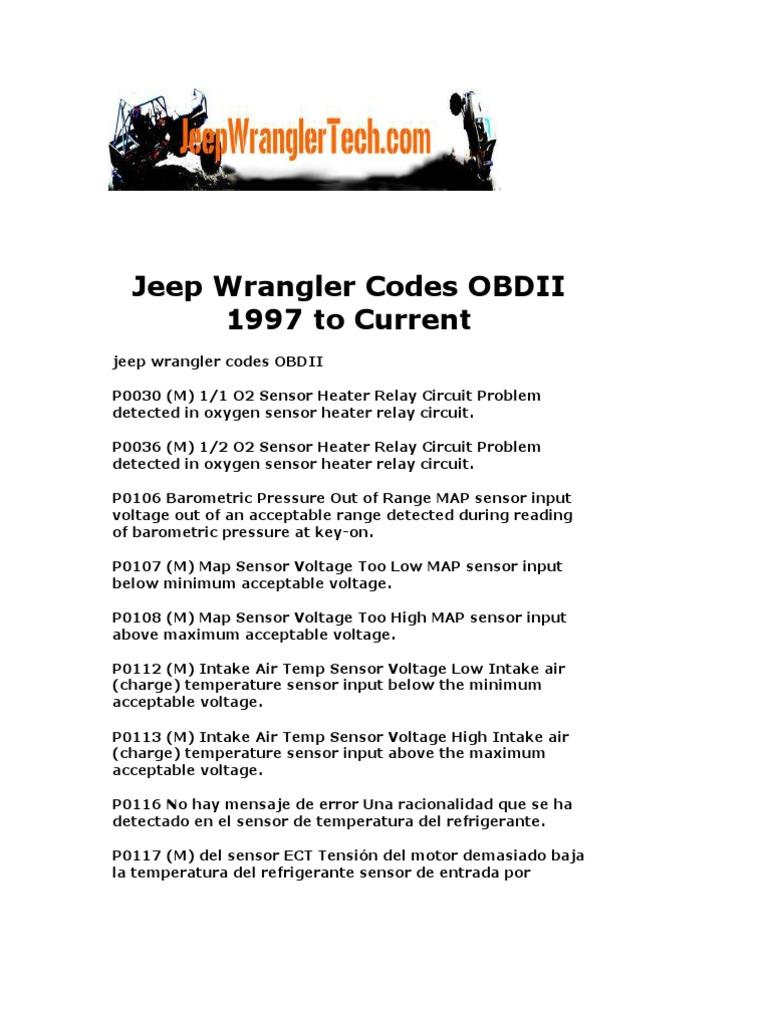 Download Audi OBD-II Códigos de Problema - DocShare tips