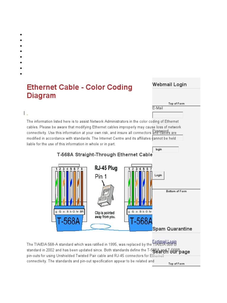 Download Rj45 Plug Ethernet Computer Network Color Code