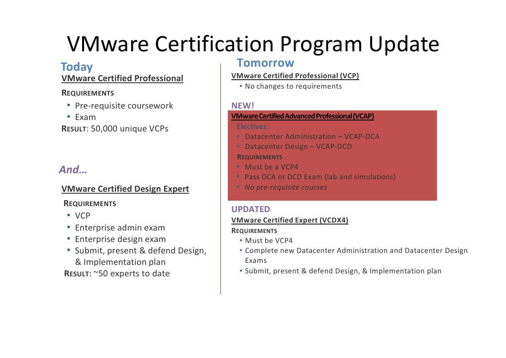 Download Vmware Certification Docshare