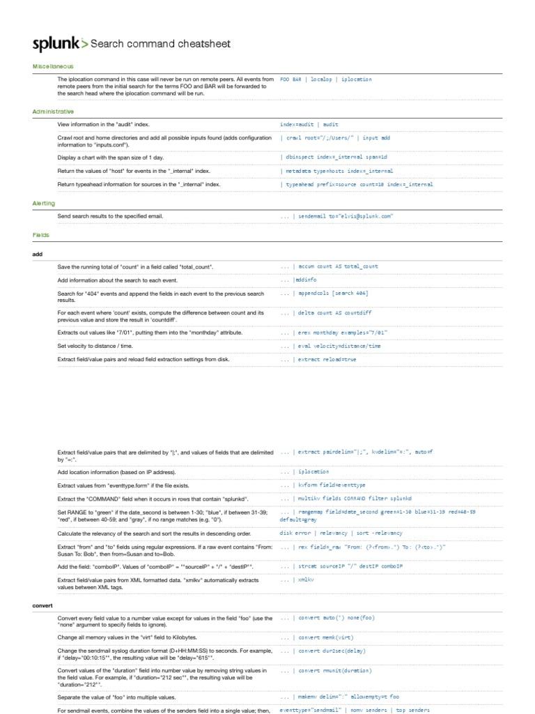 Splunk 4 x Cheatsheet - DocShare tips