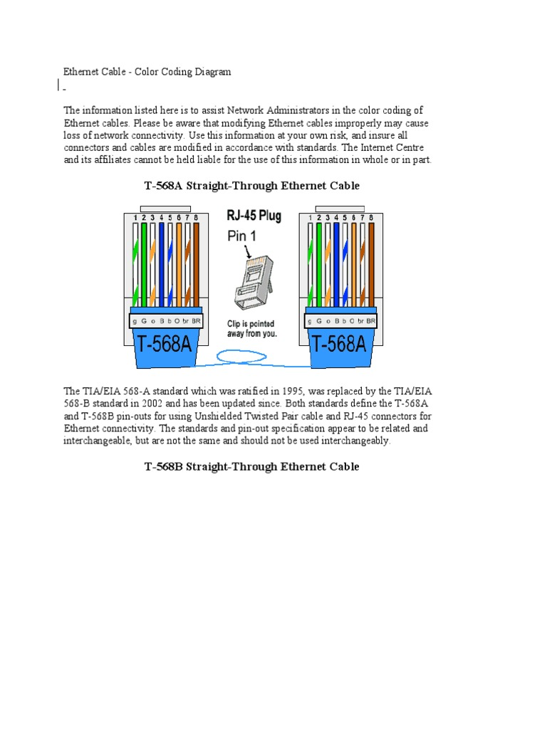 Download Rj45 Color Guide Diagram Straight Through Ethernet Cable Coding