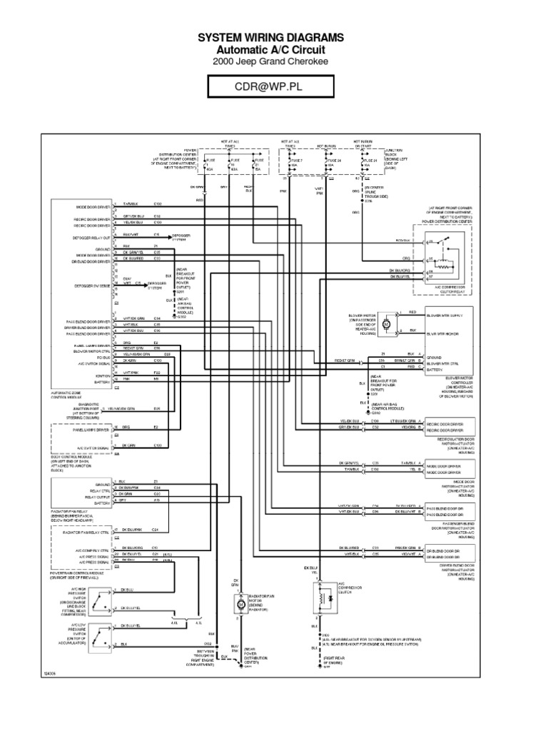99 Jeep cherokee Manual pdf Jeep Cherokee Wiring Diagram Sdo on