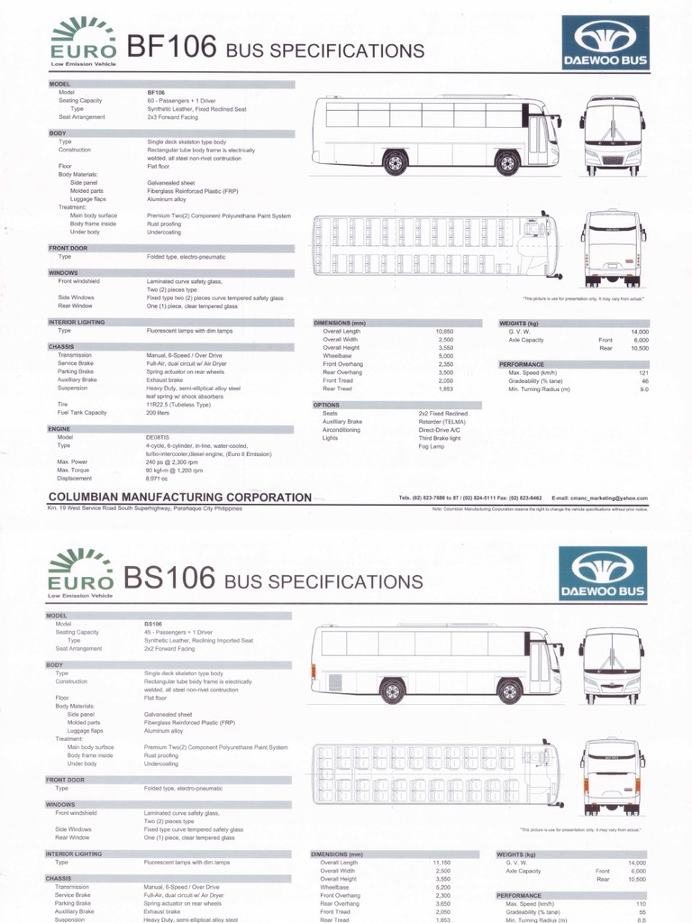 Download Daewoo Matiz 1 Telma Wiring Diagram Cmanc Bus Specificationspdf