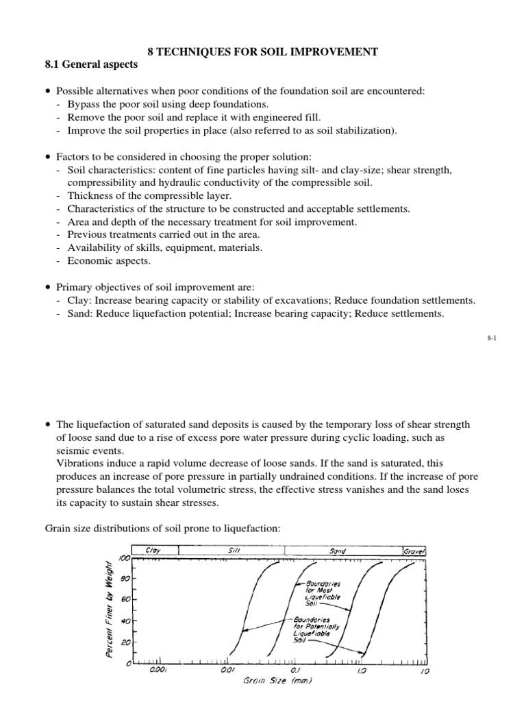 Soil Mechanics And Foundations Budhu Pdf
