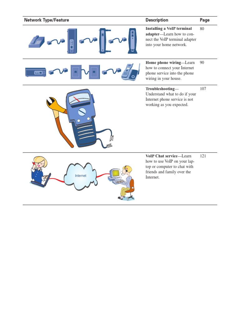Download Eb Tough Voip Field Phone Wiring Diagram Internet Services Simplified