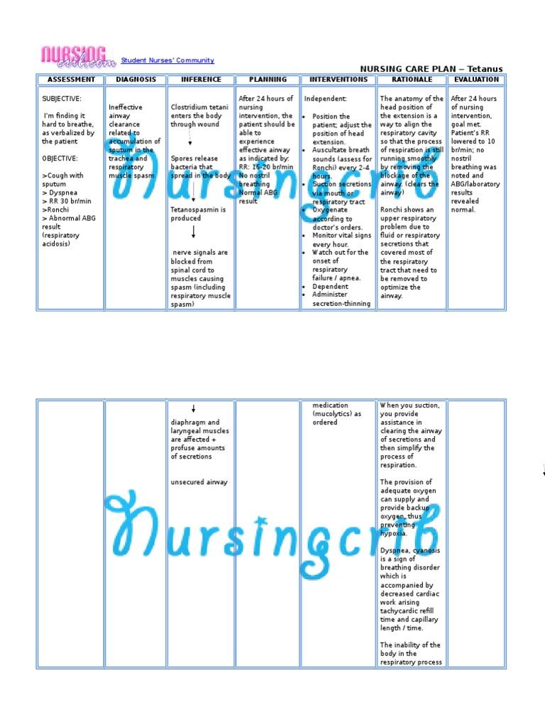 Nursing Care Plan For 2 Tetanus Ncp Docshare Tips